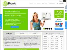 Nano4x Review