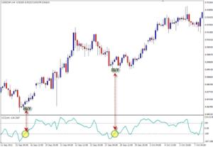 cci-indicator-3