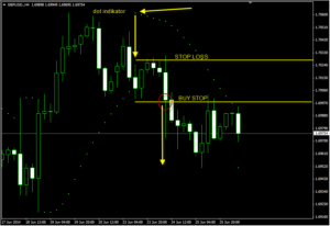 indicator-parabolic-sar2