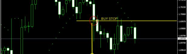 Forex Trading Indicator