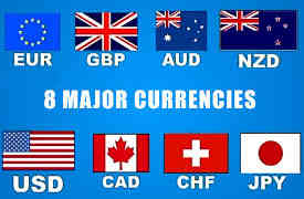 Forex Currency Explanation
